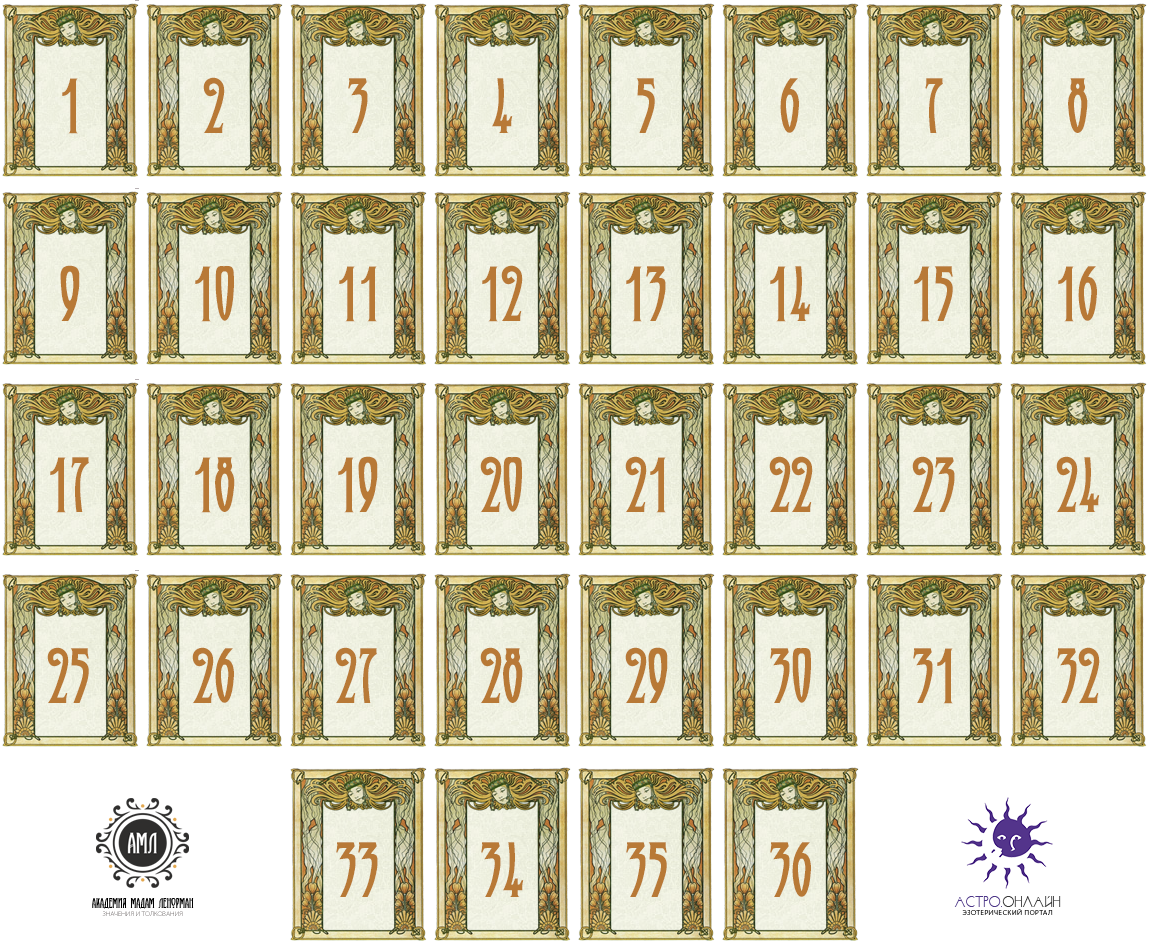 Схема Большого расклада Ленорман