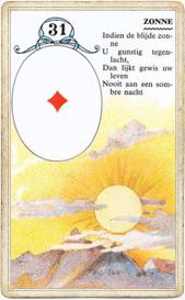 Ленорман Мунди, Солнце