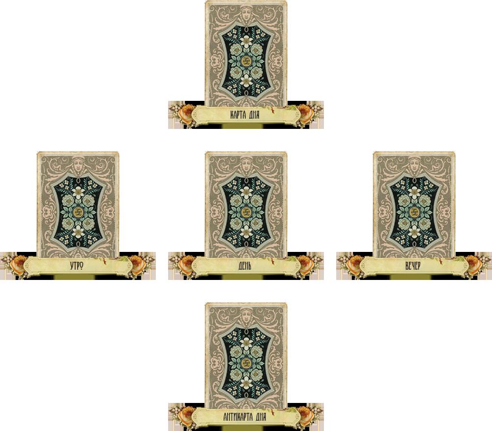 Схема расклада на день «Карта Дня»